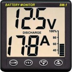 Clipper BM-1 display unit